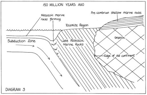 yosemite nature notes 47 3   1978    u201cplate tectonics and